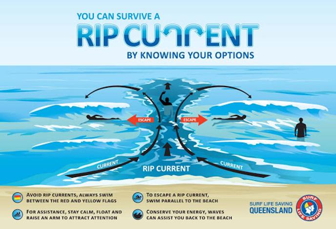 cartel informativo seguridad surf