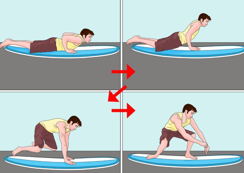 pasos para la puesta en pie surf
