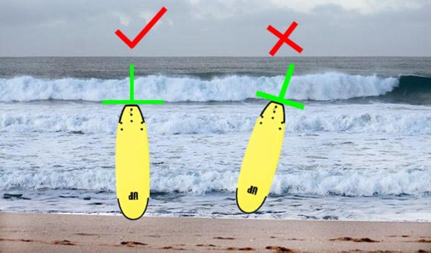 remada correcta iniciacion surf