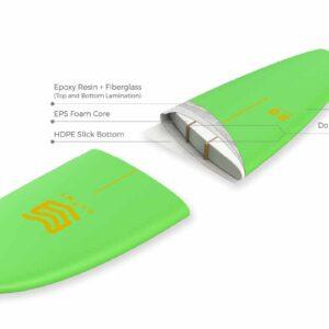 Flowt Softboard